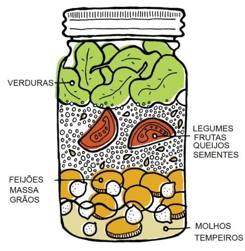 salada pote